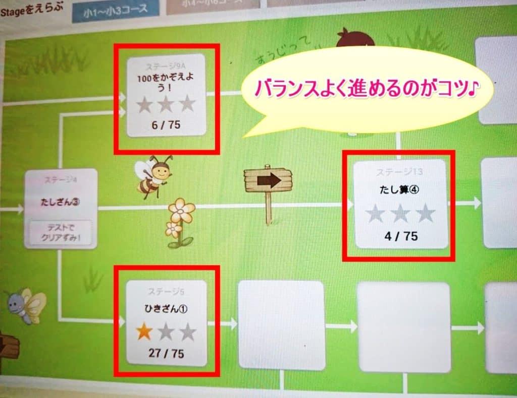 RISU算数 ステージ