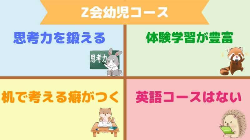 Z会幼児コースとは