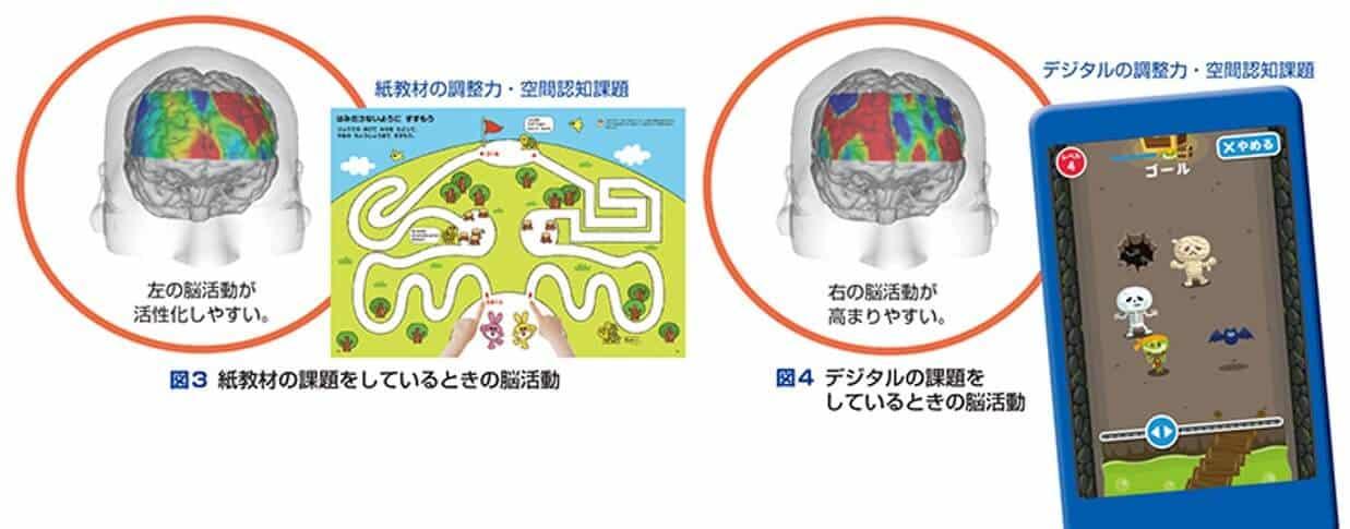 ポピーの教材は脳科学に基づく