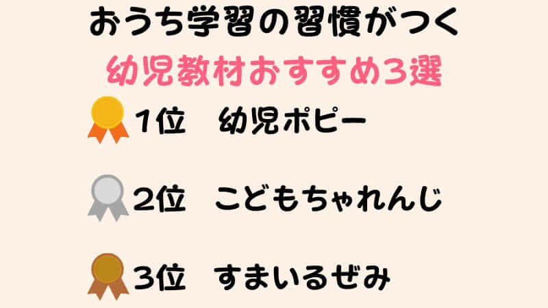 【幼児教材11社比較】最もおすすめな3教材はこれ!